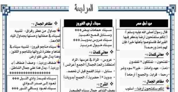 افضل مراجعة ليلة امتحان فى اللغة العربية للصف الثانى الاعدادى ترم اول2021