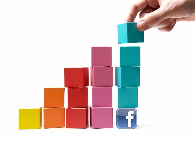 Facebook's main building blocks
