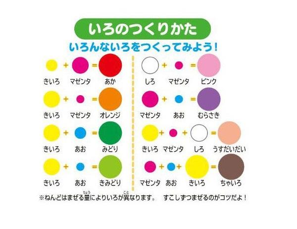 Bộ 4 hộp đất nặn Nendo Nhật Bản