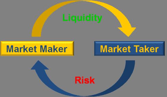 market-maker.png