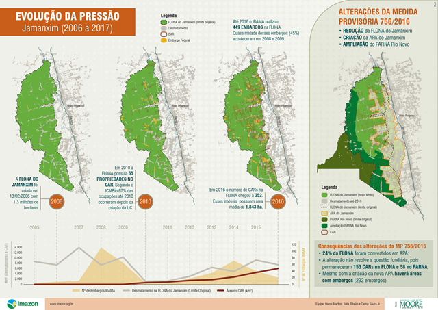 Forest degradation in Brazil's Jamanxim National Forest, 2005-2016. Graphic: Imazon