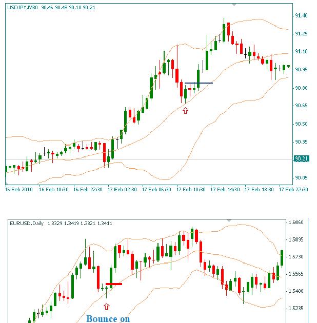 Sr trading system