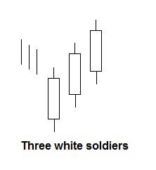 Three white soldiers patroon