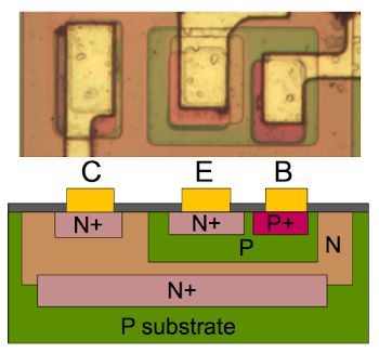 Structure of an NPN transistor in the TL084 op amp