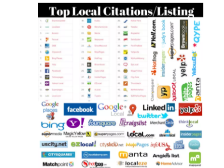 Local Citation, Citation Cleanup and Link Building Experts