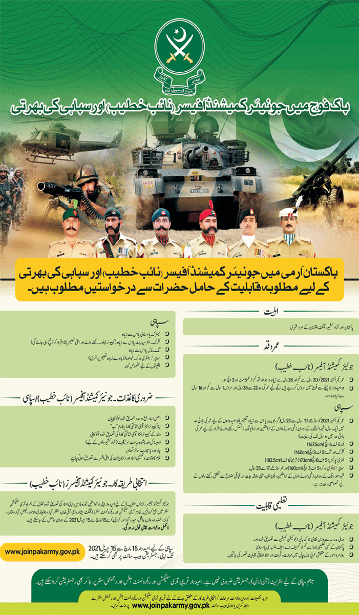 Pak Army JCO & Sipahi (Soldier) Jobs 2021 Online Registration