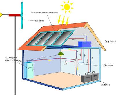 panneau solaire pour maison isol e ventana blog. Black Bedroom Furniture Sets. Home Design Ideas
