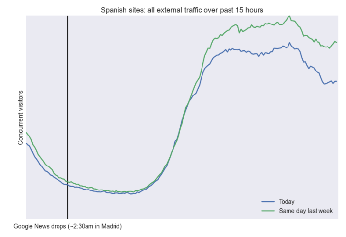 Spanische Medien