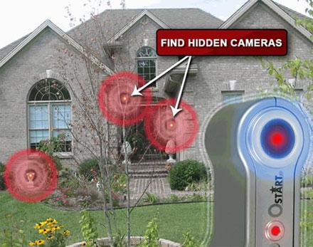 Cameras Hidden