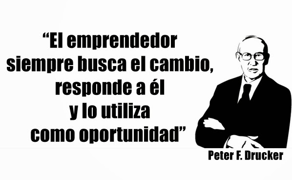 Frase de Peter Drucker