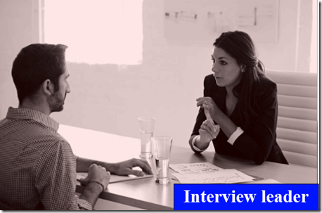 Interview Questions & Answers for Freshers