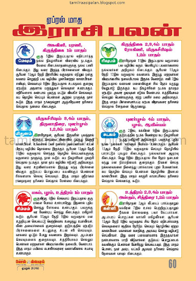 Monthly Rasi and Nakshathira Palangal