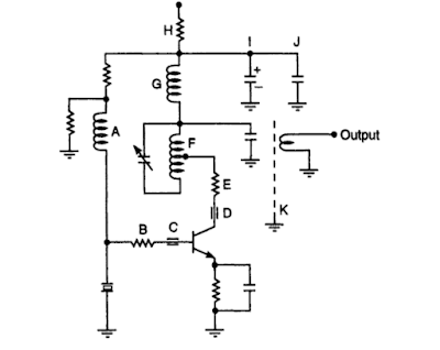 miller negative resistance oscillator