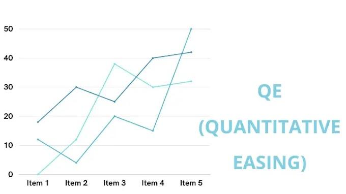 QE Full Form in hindi - QE का क्या अर्थ है?