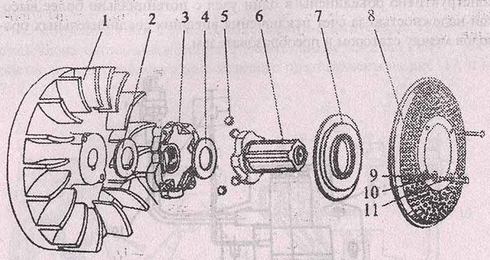 двигателя мотоблока.