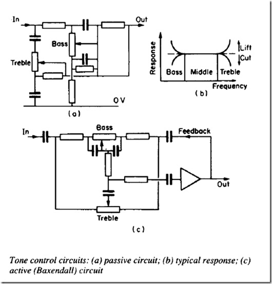 Power amplifiers,Class A amplifiers , Integrated circuit amplifiers