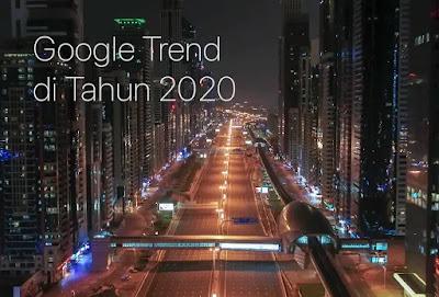 Daftar Trending Pencarian Google di Tahun 2020