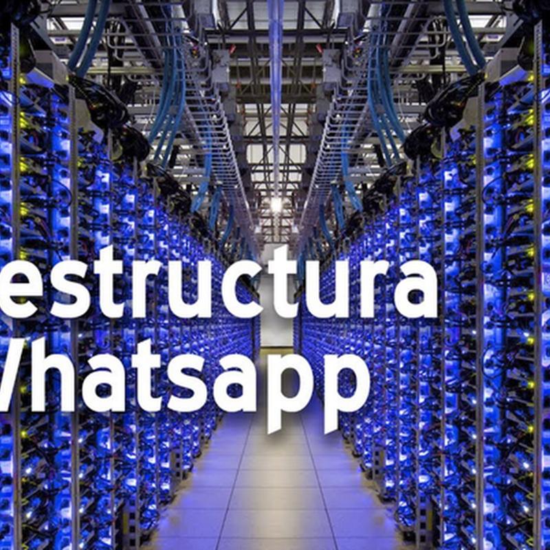 ¿De qué tamaño es la infraestructura de Whatsapp?