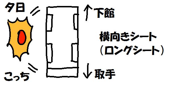 関東鉄道夕日