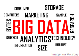 [big-data-opportunities%5B10%5D]