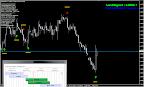 EUR/USD 4時間足(要望により掲載)