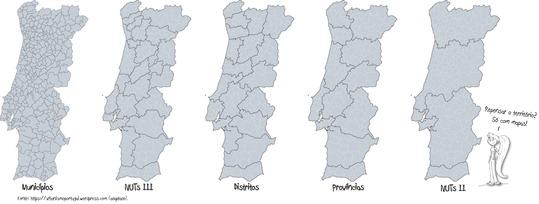 Divisões de Portugal Continental