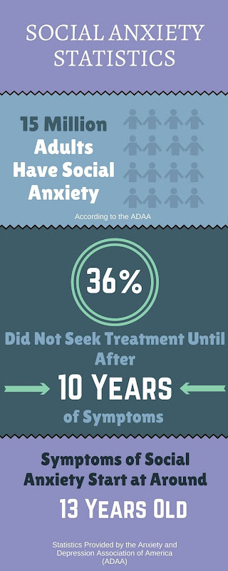 socialanxietystats-infographic_opt
