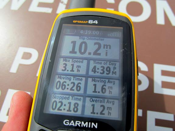 GPS stats