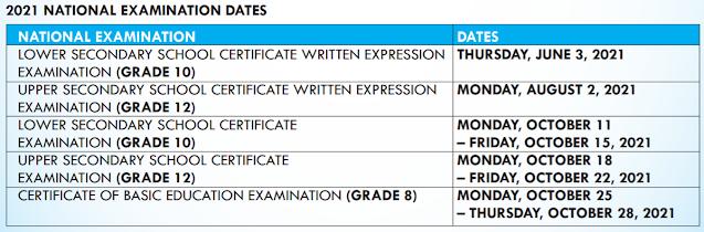 2021 national exam dates