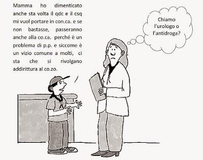 Dizionario Scoutese - Italiano