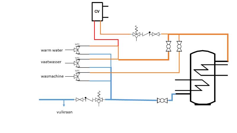 https://lh3.googleusercontent.com/-stgSHbxoF2E/Vqs3yJyJiRI/AAAAAAAAMmw/A7w0D2XnkVA/s800-Ic42/aansluiting_boiler_original.PNG