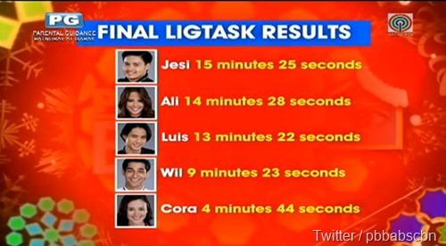 Ligtask Results