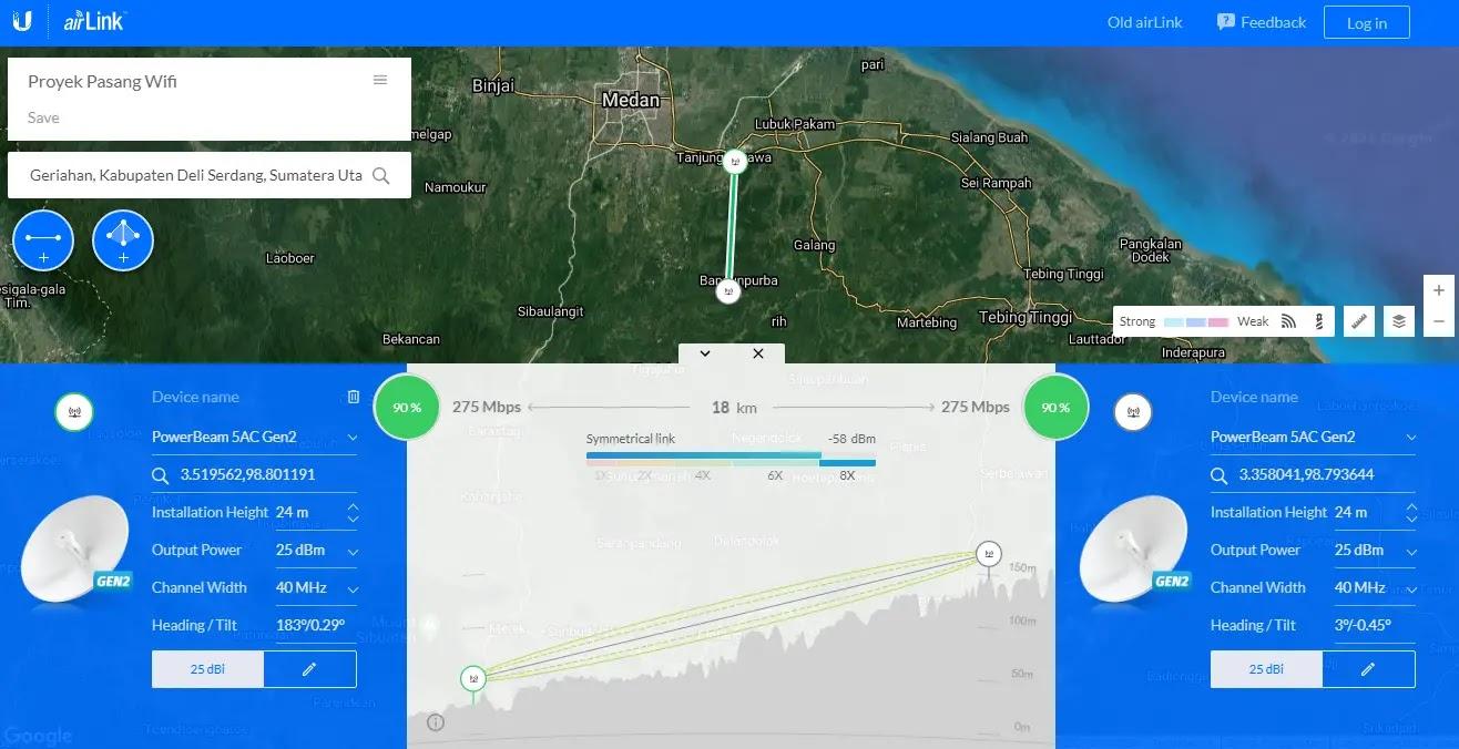 Simulasi dengan menggunakan AirLink