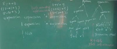 解決解析樹的分岐性->運算元的優先順序及結合率