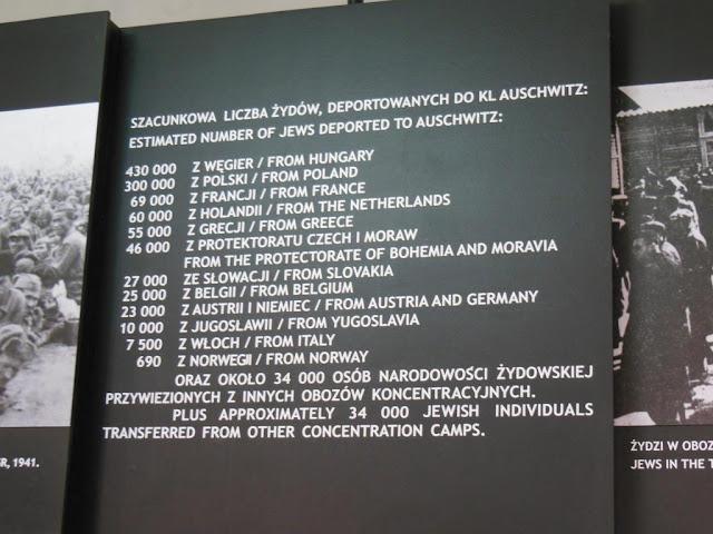Datos de la exterminación nazi