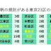 東京の校則で下着・肌着の色柄規定…「教員がチェック」to