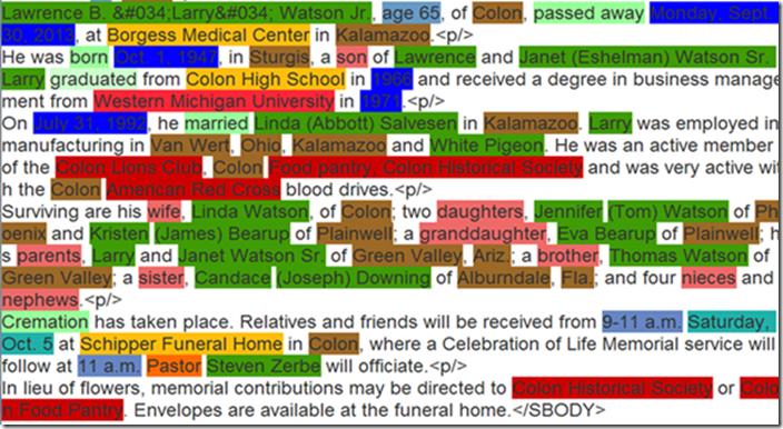 ob告与家庭搜索自动编码的语音颜色的部分自动化ob告索引系统