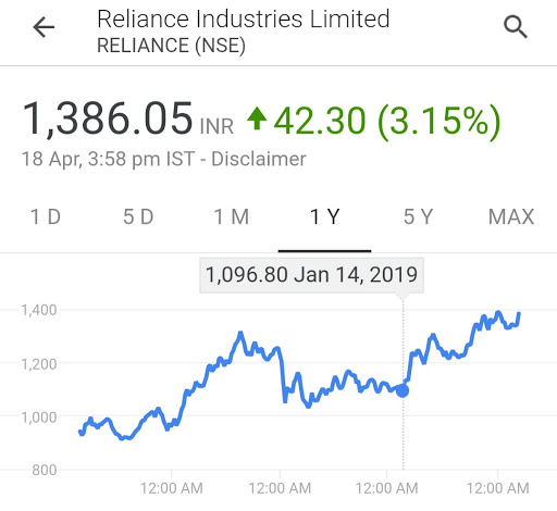 Reliance Result highlights Emmkay | Stock Investor & Researcher Blog RSS Feed EMMKAY | STOCK INVESTOR & RESEARCHER BLOG RSS FEED : PHOTO / CONTENTS  FROM  MARKETDRONA.COM #BUSINESS #EDUCRATSWEB