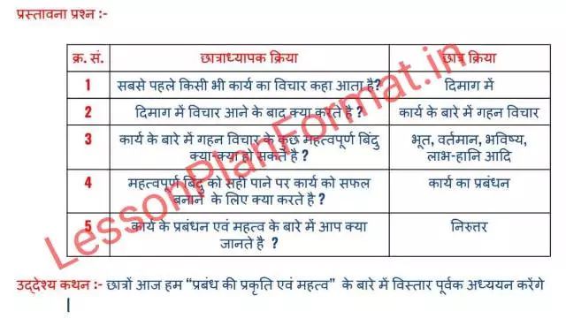 Lesson Plan for Business Studies in Hindi