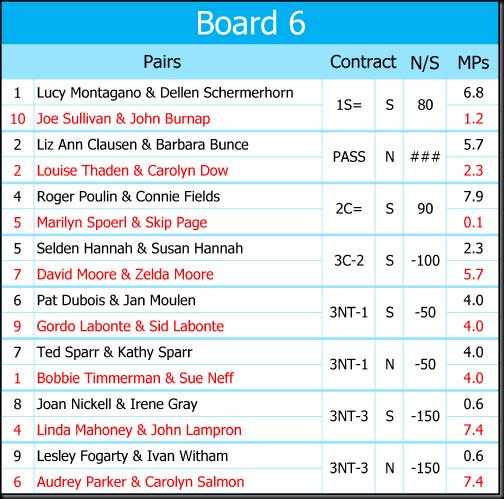 Recap Boards 16 November 2017-6
