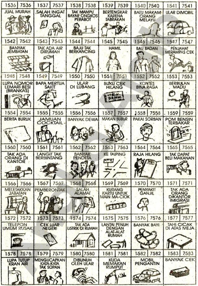 Daftar Buku Mimpi 4D dengan Nomor Togel Abjad 1536 – 1583 dan 7536 – 7583