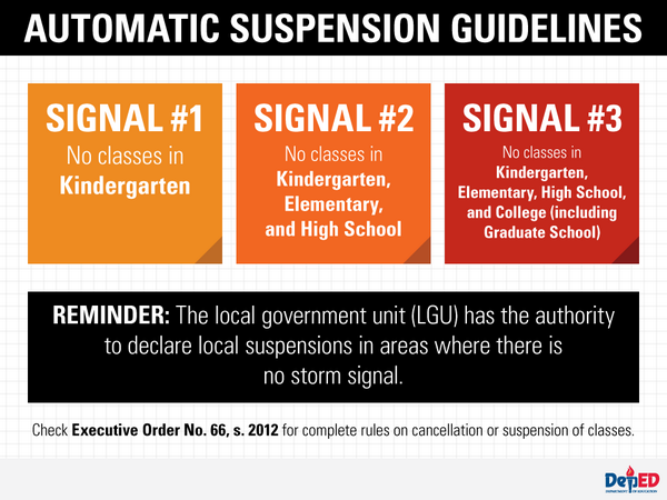 deped guidelines memo pdf automatic suspension