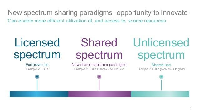 [5g-shared-spectrum-2-638%5B3%5D]