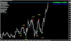 2011-08-01_1900  EUR-USD M5