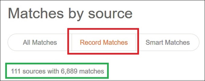MyHeritage matches by source