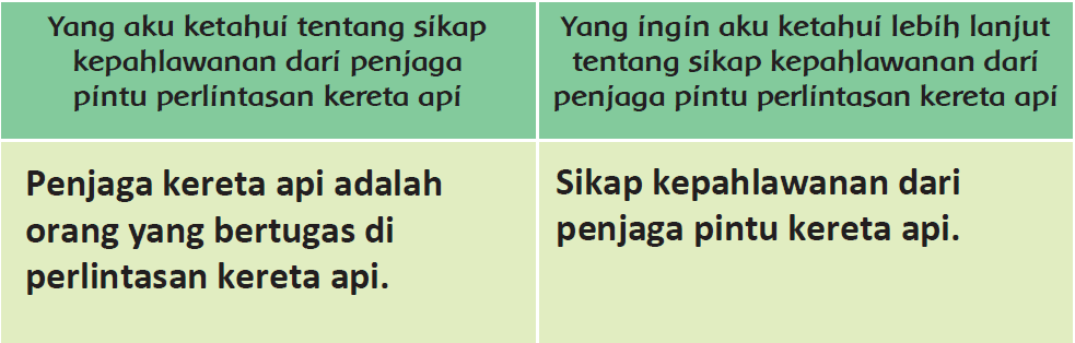 Kunci Jawaban Halaman 110, 111, 112, 113, 115, 116 Tema 5 Kelas 4