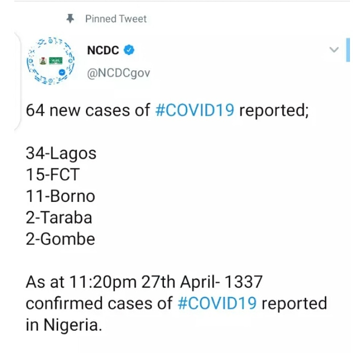 Total COVID-19 Cases in Nigeria Rise To 1337 As 64 New Cases Emerged From These States