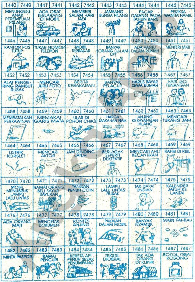 Daftar Buku Mimpi 4D dengan Nomor Togel Abjad 1440 – 1487 dan 7440 – 7487