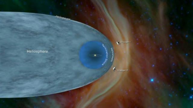 interstaller space