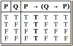 Agler.3.3.tautology c